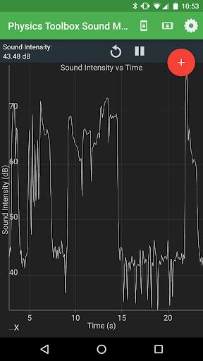 Physics Toolbox Sound Meter