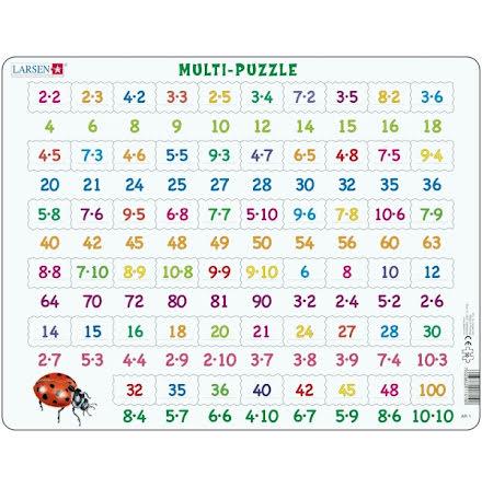 Larsen Pussel Multiplikation 81 bitar