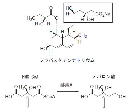 ナトリウム プラバスタチン