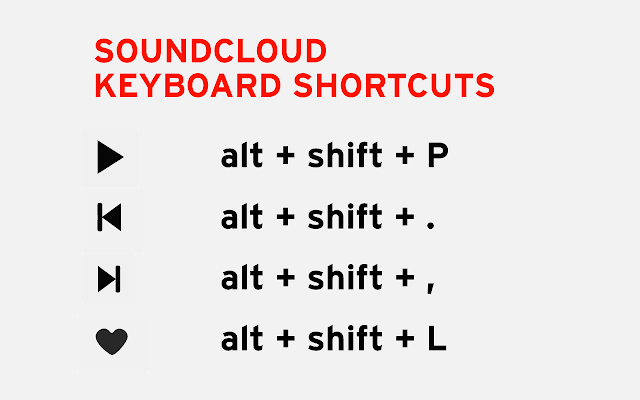 SoundCloud Keyboard Shortcuts