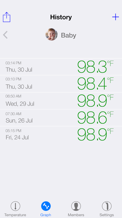 Swaive Thermometer- screenshot