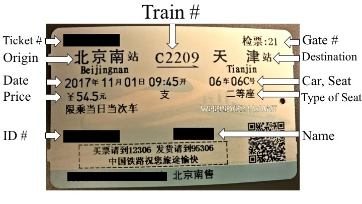 China Trains Guide | Tianjin Train Station | Beijing South Railway Station | Beijing to Tianjin by Train | Tianjin to Beijing by Train | Train Travel in China | How to go Between Tianjin and Beijing