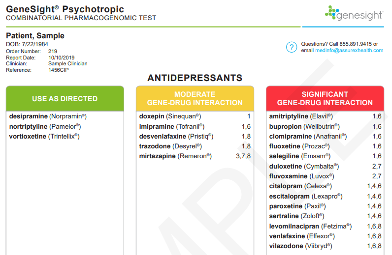 Example of GeneSight's report on drug interactions with antidepressants.