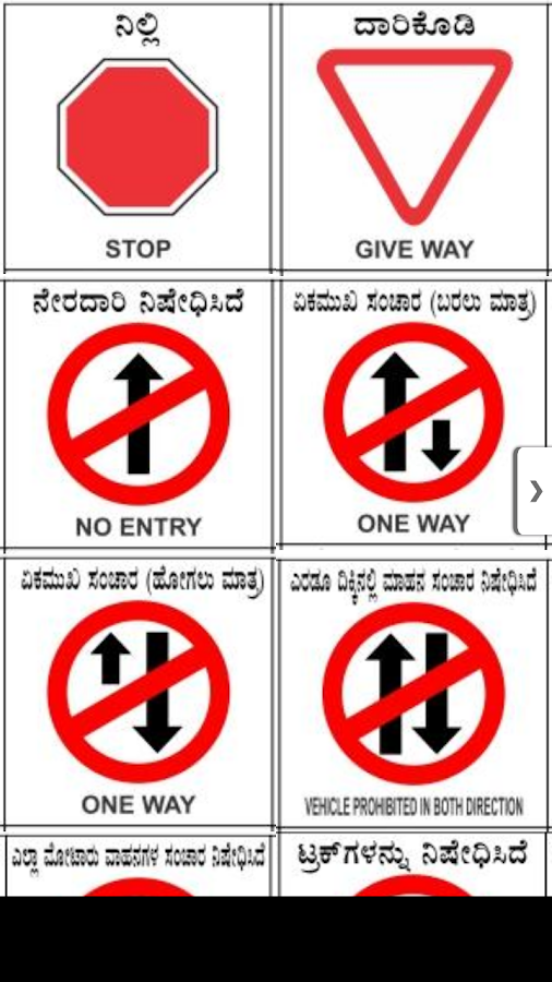 traffic signs chart in hindi language street sign wall