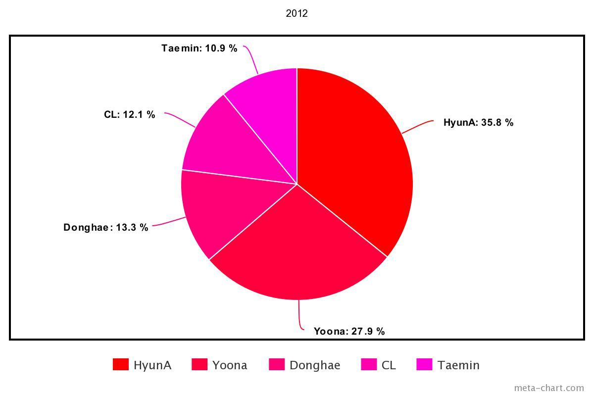 meta-chart - 2021-03-03T212208.638