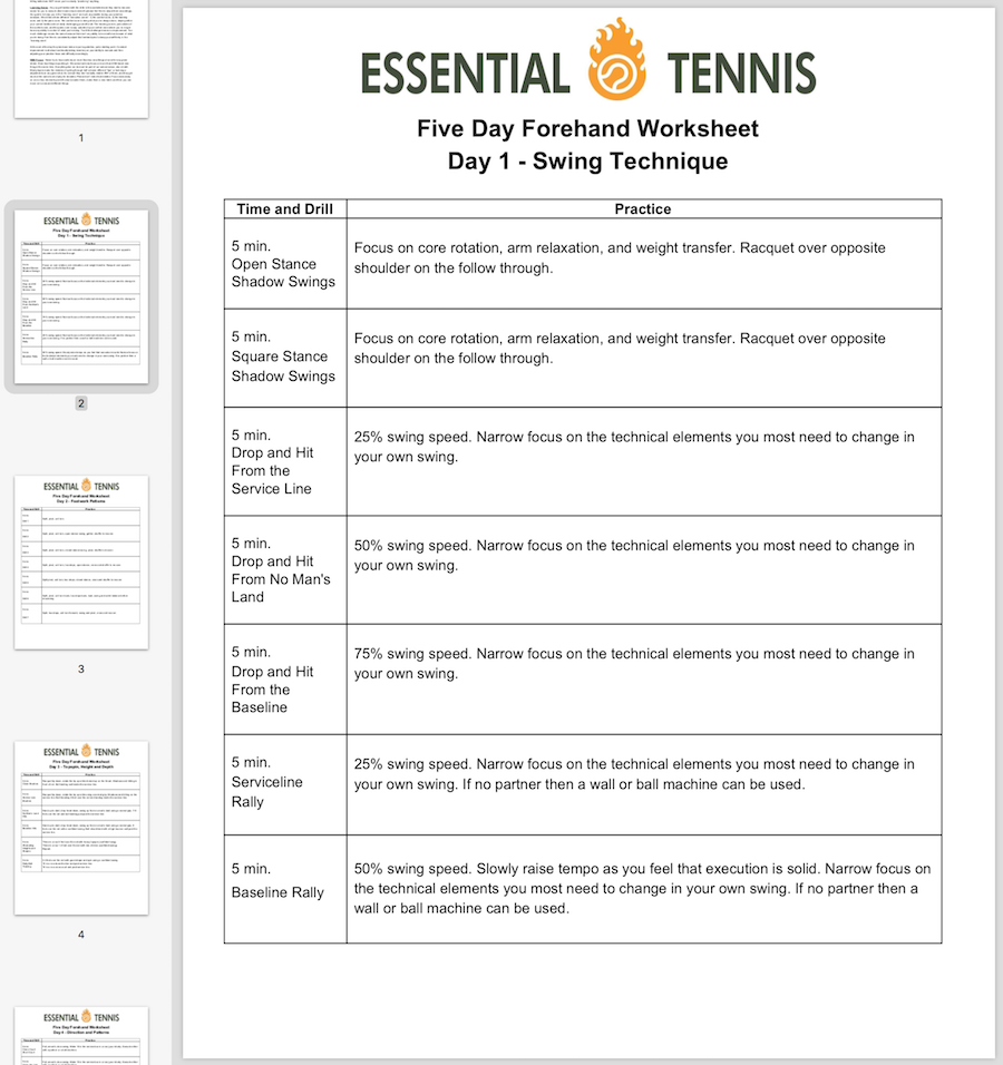 Essential Tennis 5 Day Forehand