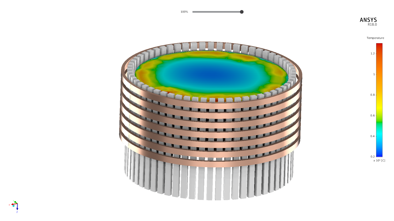Расчёт в ANSYS AIM стационарного теплового состояния жидкого стекла при нагреве вихревыми токами
