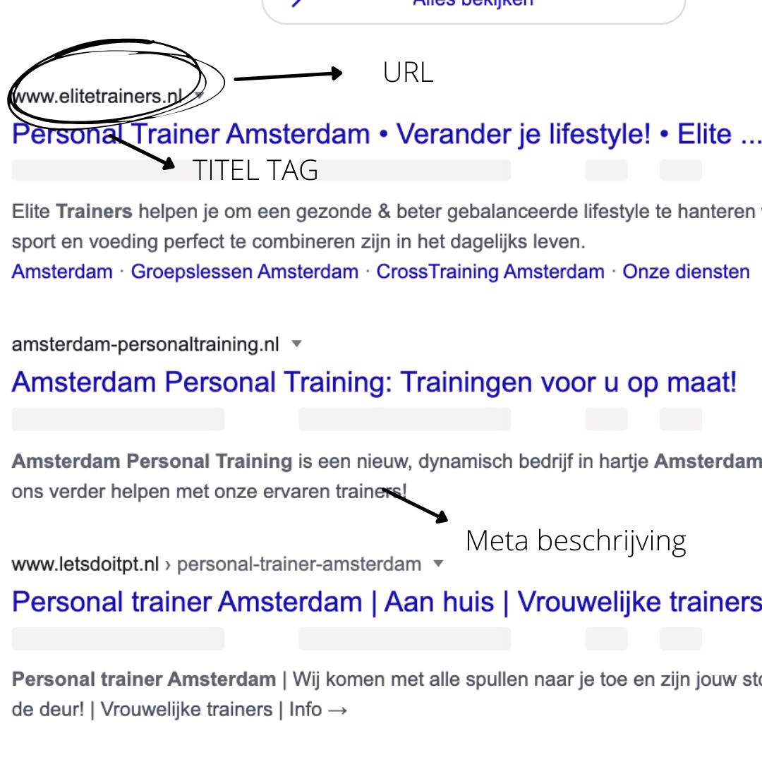 SEO instellingen voor personal trainers