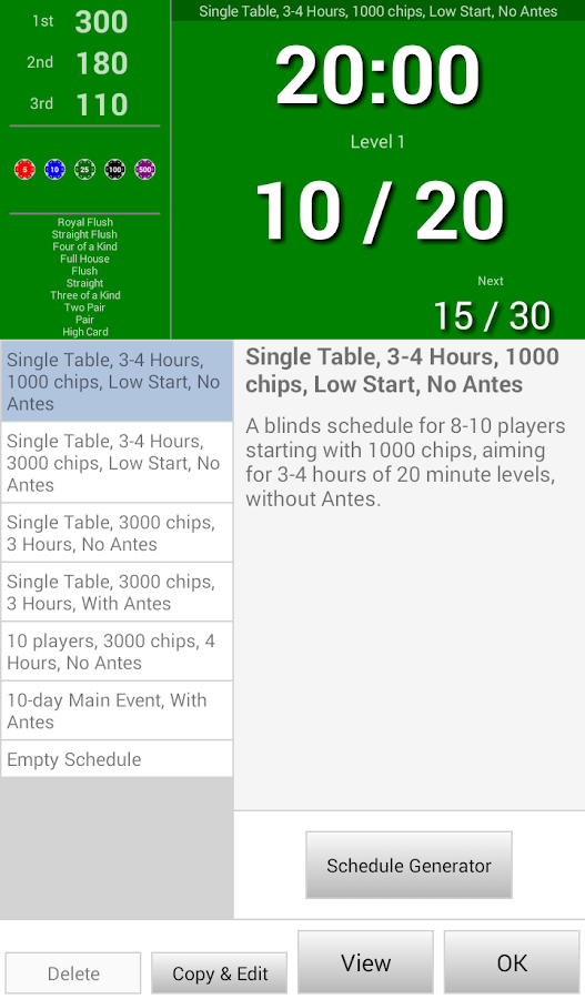 Poker blinds schedule