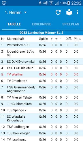 TV Werther 04 Handball