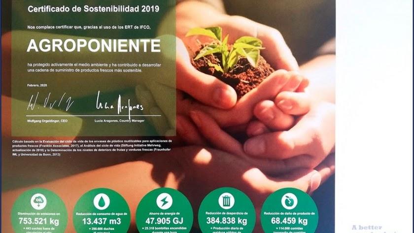 Certificado de Sostenibilidad 2019.