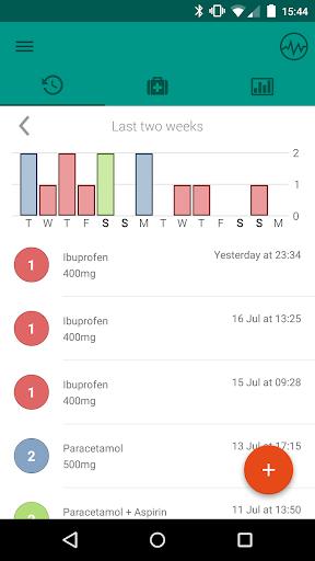 Pill Logger - Meds Tracker
