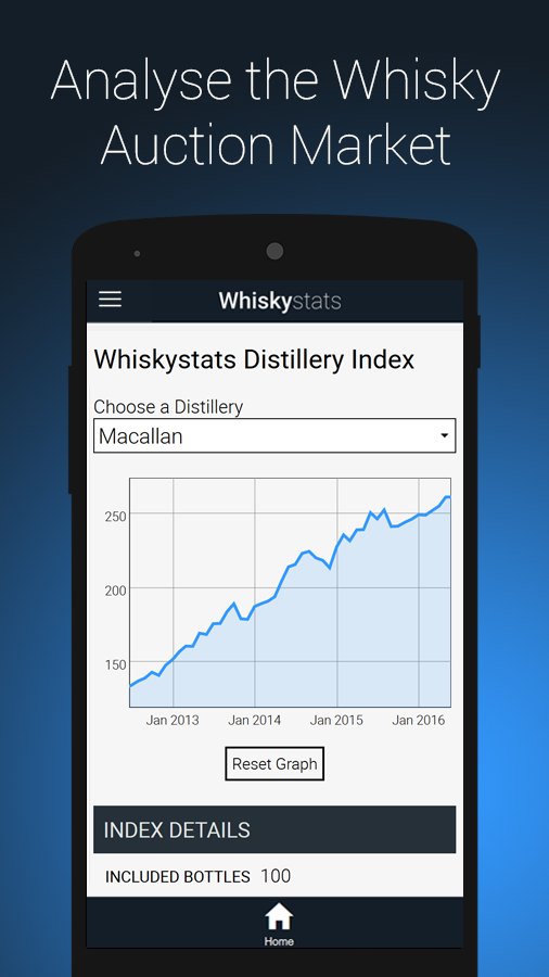 Whiskystats- screenshot