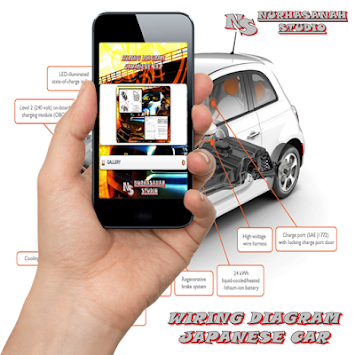 Download wiring diagram japanese car apk latest version app for wiring diagram japanese car poster cheapraybanclubmaster Images