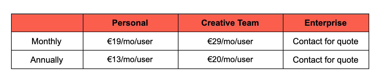 Moqups price breakdown image