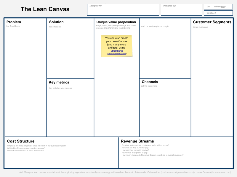 Displaying Lean Business Model Canvas Google Draw Template