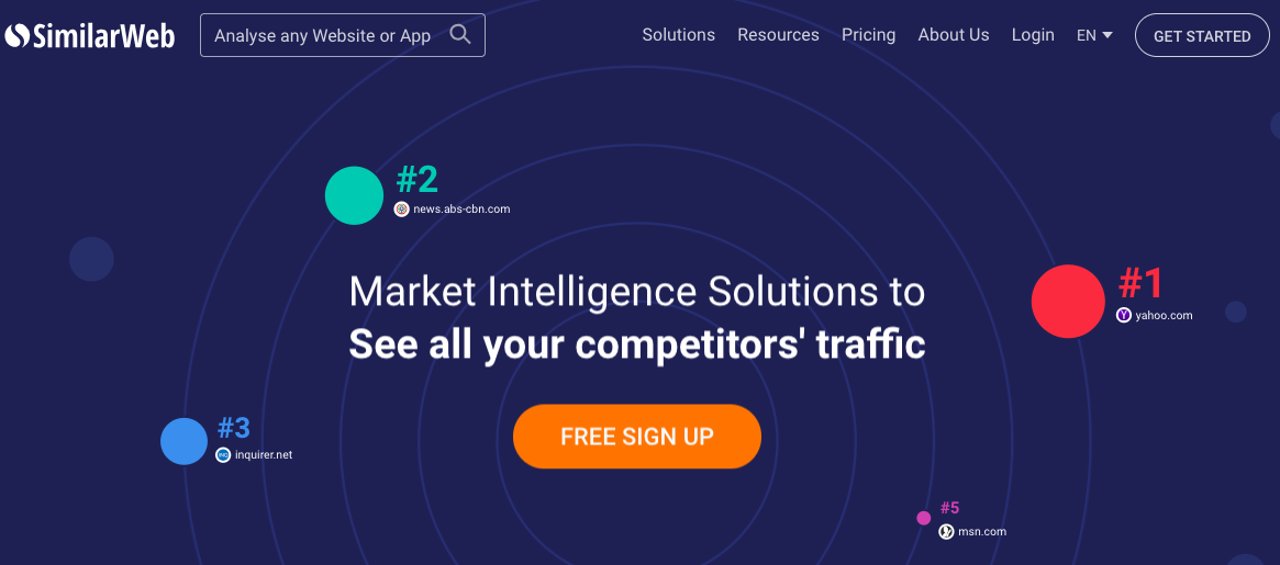 Similarweb Review | Home page
