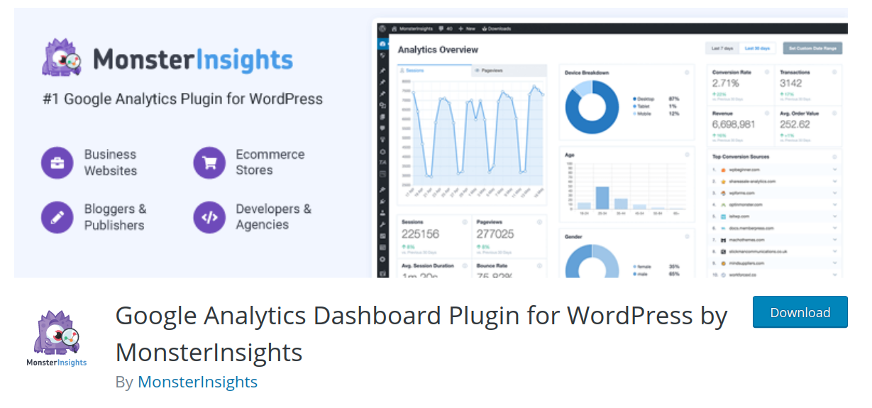 monster insights wordpress google analytics plugin header