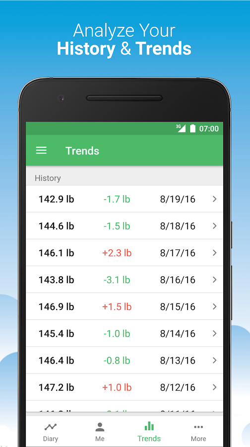 BMI Calculator & Weight Loss - Android Apps on Google Play