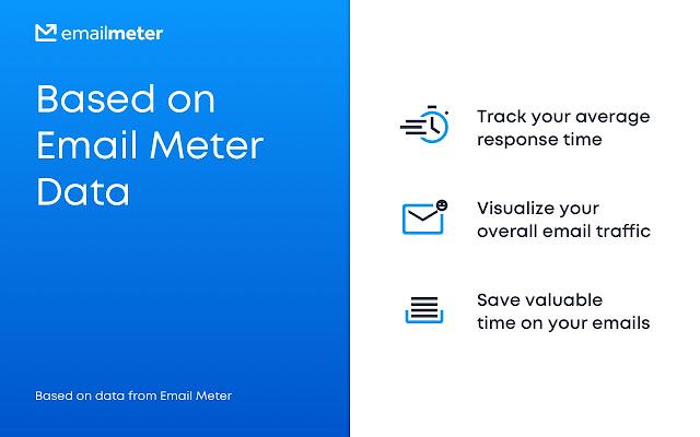 Email Meter — Custom Signature