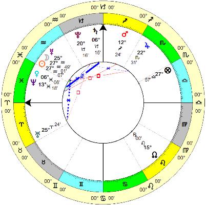 Частное солнечное затмение 15 февраля 2018