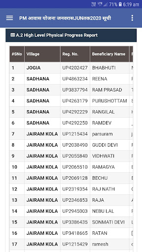 pm awas yojana 2020 latest suchi list 2 screenshots 2
