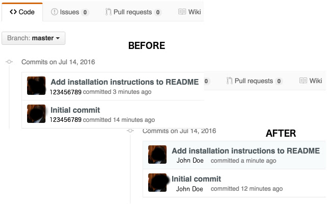 GitHub Enterprise User ID to Name Replacement