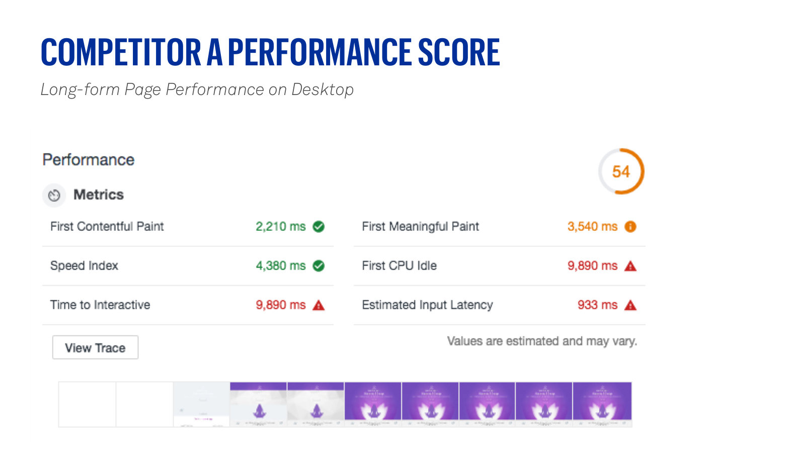 competitor A desktop performance score