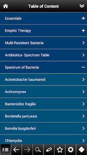 Antibiotics pocket- screenshot thumbnail