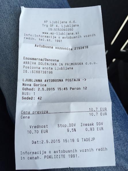 スロベニア バスチケット