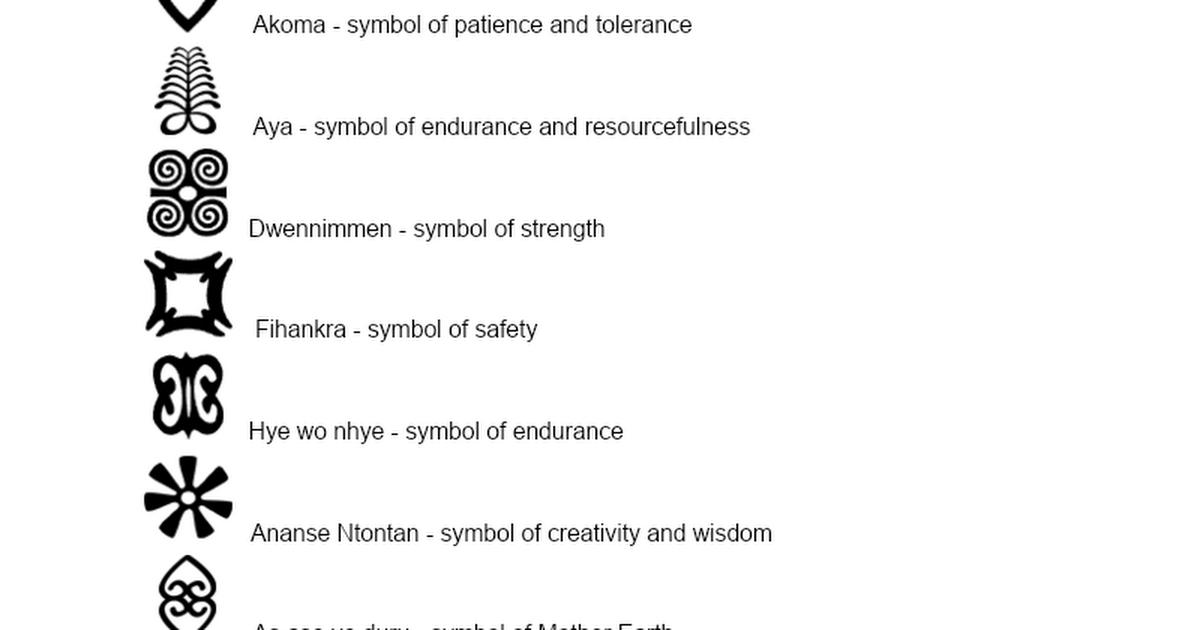 West African Symbols Google Docs