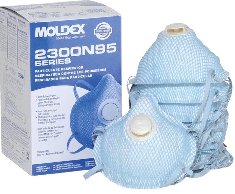 Moldex N95 Mask Test Review Data