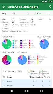 Board Game Stats: Play tracking for tabletop games - náhled