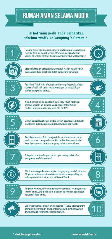 Tips rumah aman selama mudik