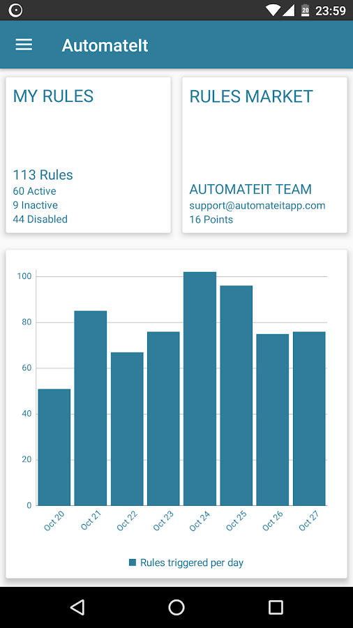 AutomateIt - Easy task automation for your Android- screenshot