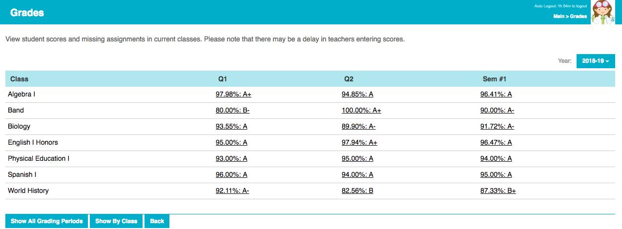High Schools: Semester Averages on Parent Portal - TeacherEase