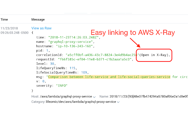 Open In AWS X-Ray