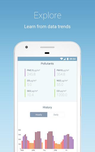 Air Quality | AirVisual screenshot 11