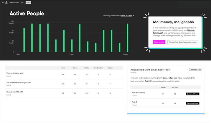 workflow dashboard without revenue