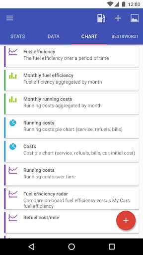My Cars (Fuel logger++) screenshot