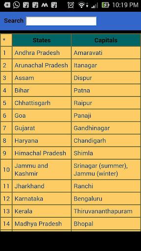 India Map Capitals
