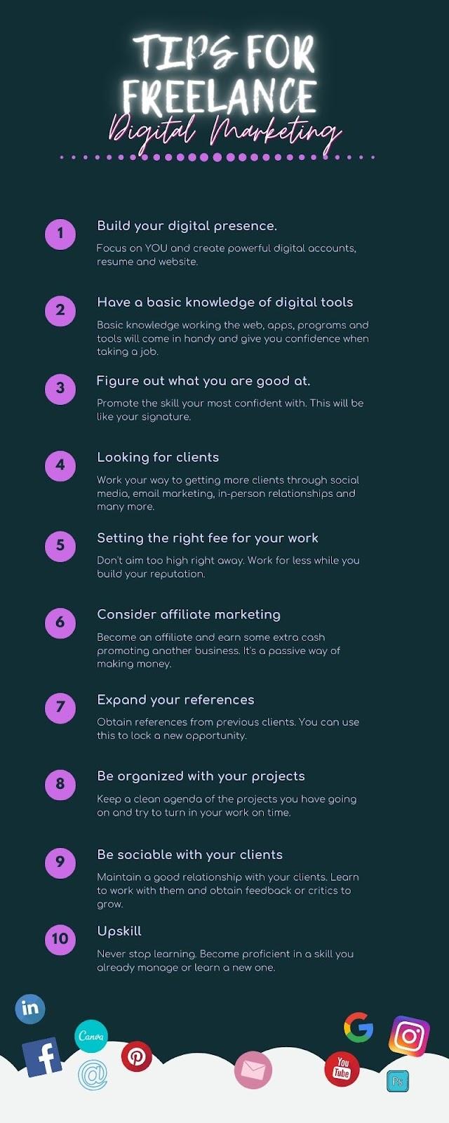International Institute Of Digital Marketing™ - Digital Marketer - Tips for Freelance Digital Marketing