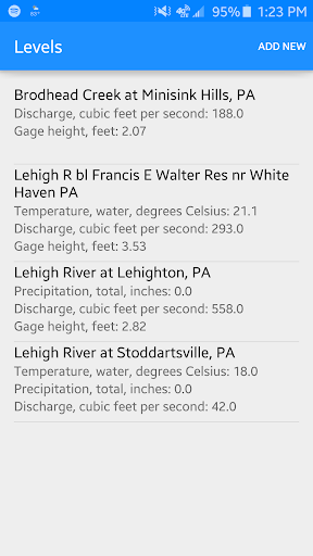 Levels - USGS Water Data