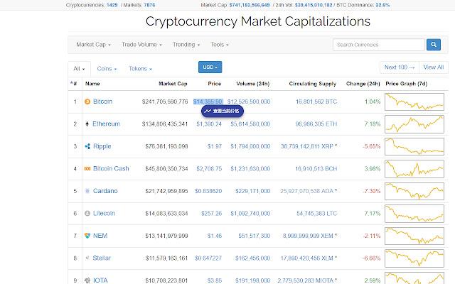 Crypto Converter - A crypto price converter