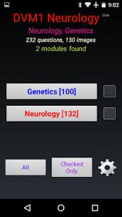 DVM 1st Yr Quiz - Neurology - náhled