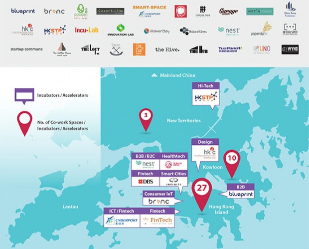 StartMeUp Map - co-working spaces - incubators - accelerators