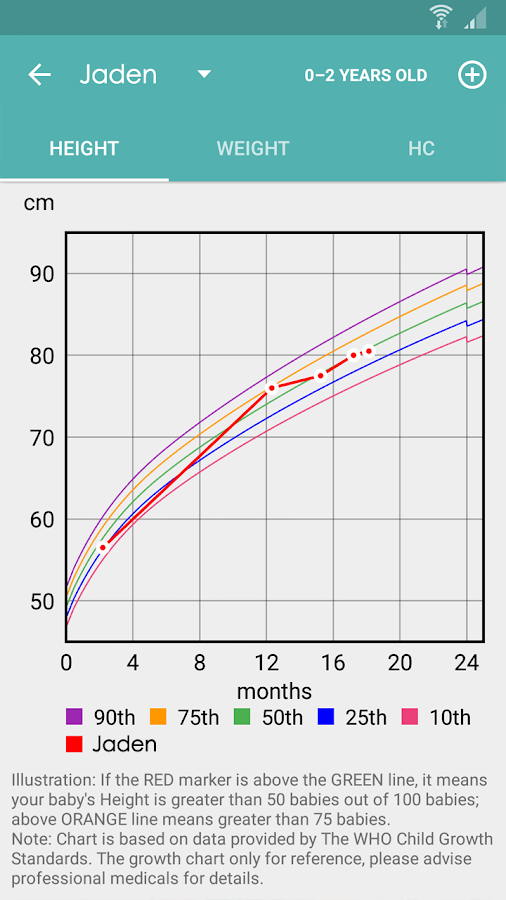 Super Baby - WHO Child Growth- screenshot