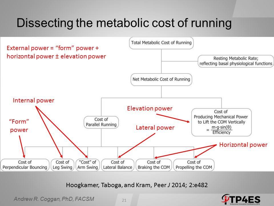 breakdown of running power costs.jpg