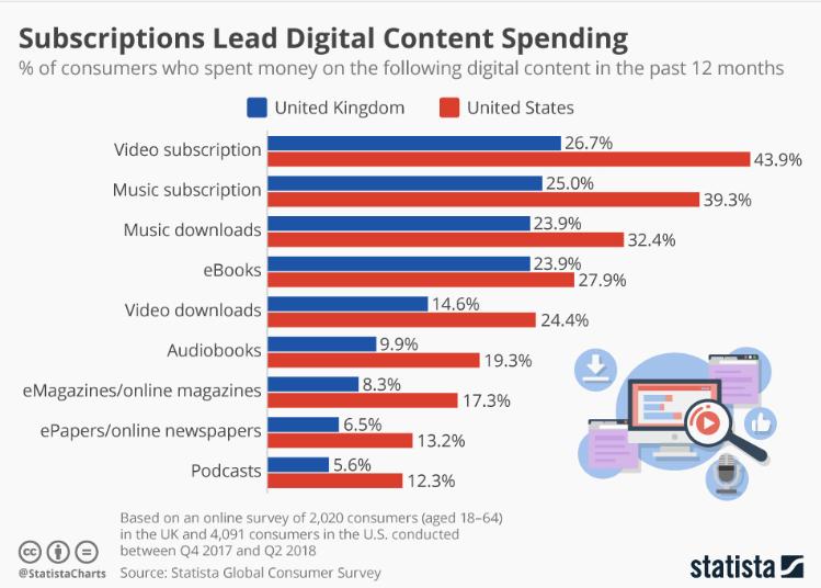 digital advertising Archives - Digital Content Next