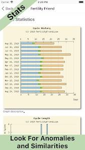 Live dátumové údaje grafu